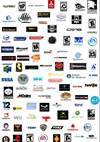 Oyun Endüstrisi